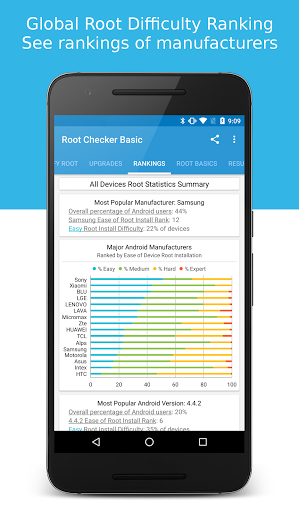 Download Root Checker for android 8 0