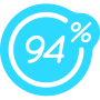 icon 94%