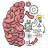 icon Brain Test 2.706