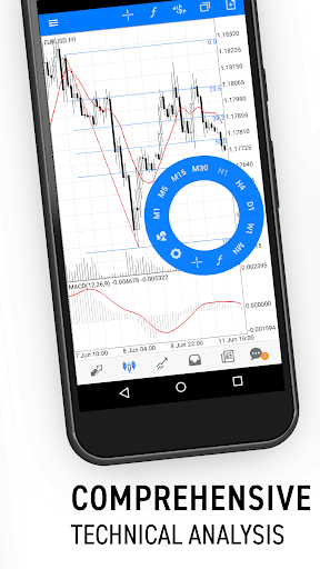 Download MetaTrader 5 for android 4 4 2