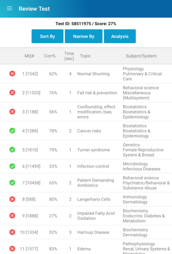 Download UWorld USMLE for android 4 2 2