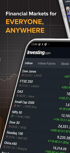Stocks, Forex, Futures & News